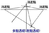 浏览中国画的基本知识(1) - 奥林驿站 - 奥林驿站的博客