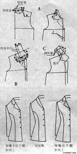 童装礼服结构图