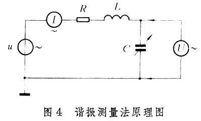谐振法测量电容通常采用标准电容替代法