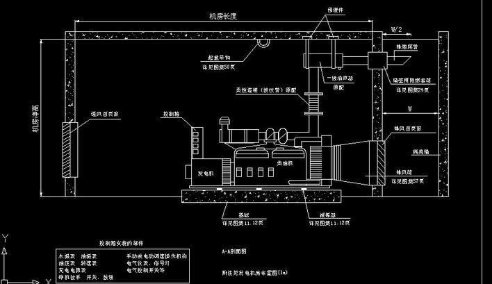 柴油发电机的基本结构是由柴油机和发电机组成柴油机作动力带动发电