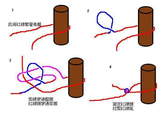 鱼钩线打结方法图解