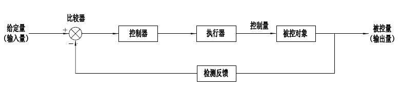照明串连电路接线图