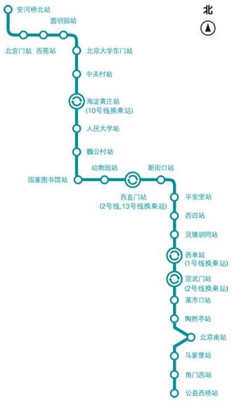 北京地铁4号线