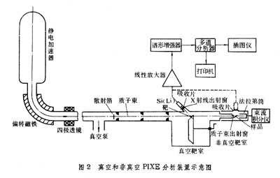 tf88金属探测器电路图
