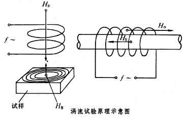 电路 电路图 电子 原理图 366_233